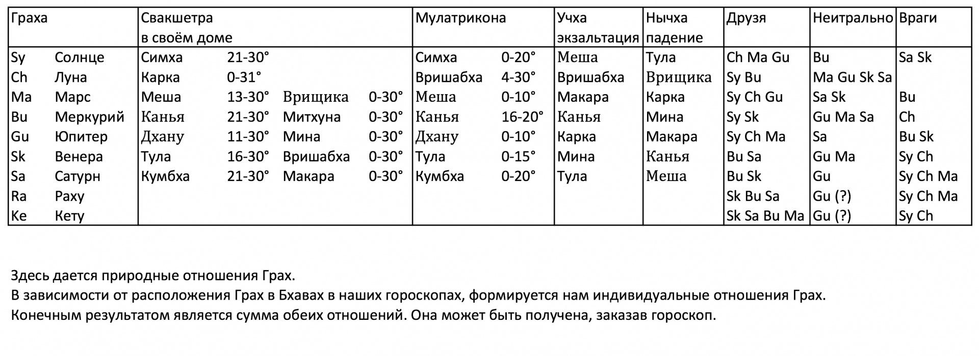 Grahas pdf RU Sheet1 jpg.jpg